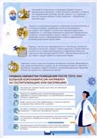 Рекомендации для заболевших коронавирусной инфекцией и их родственников