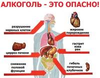 «Укрепление общественного здоровья населения на территории Магнитогорского городского округа» на 2020- 2024 г.г.